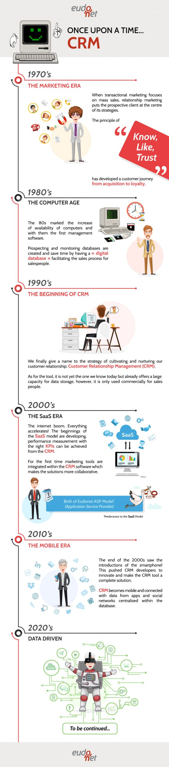 Once upon a time CRM infographics
