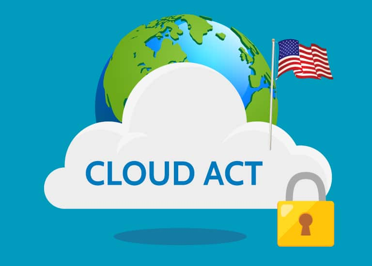 RGPD Cloud Act Secteur Public